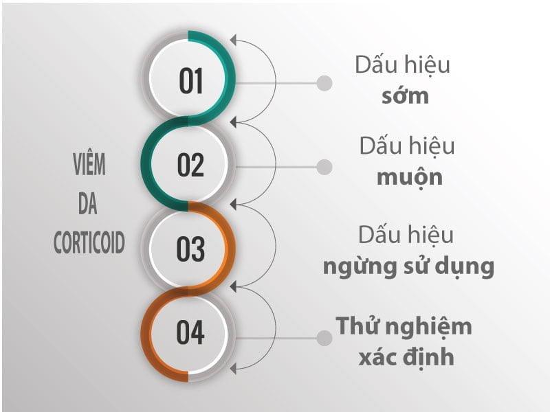 cach-nhan-biet-viem-da-corticoid-09